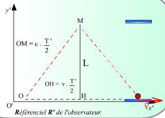 relativite2012lt_html_m43461b34