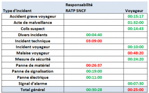 TempsmoyenT22015